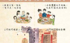 春节与逾越节,为何惊人的相似?