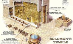 耶路撒冷的归属,末次的世界大战与基督的降临